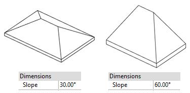 rp-slope-angle