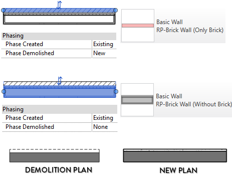 rp-separate-wall-finish-phases