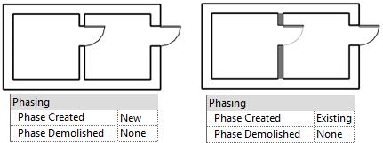 rp-modify-phase-revit