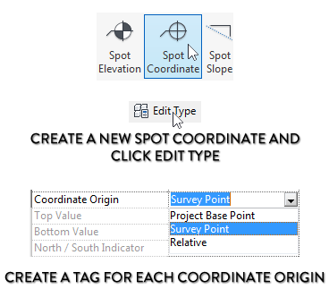 13 Tips To Understand Revit Base Points And Coordinate System