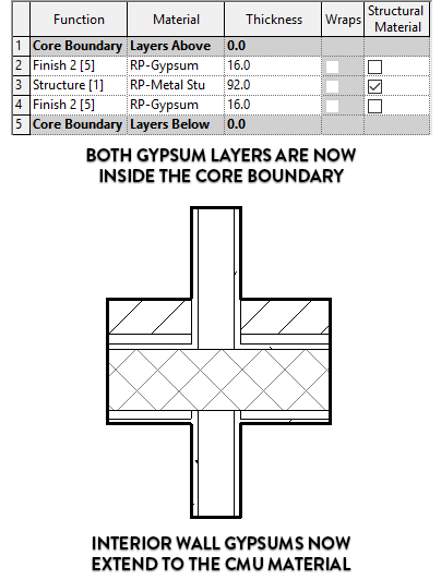 rp-019-gypsum-extend.png