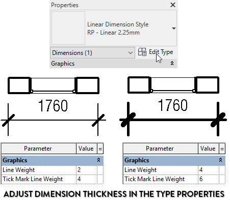 13 Tips To Understand Line Weights In Revit — REVIT PURE