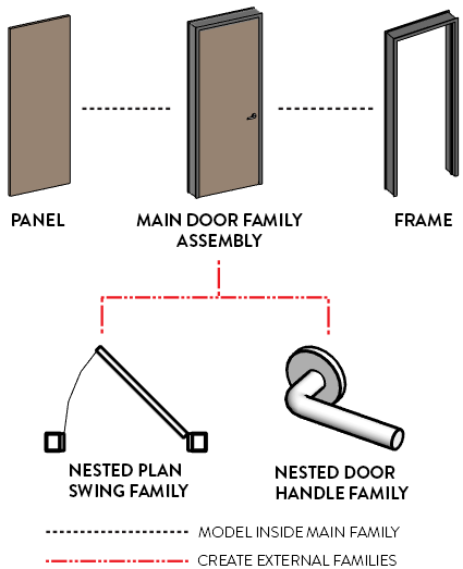 optimal-revit-door-structure.png