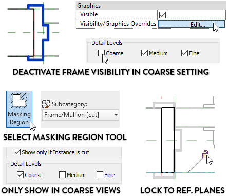 16 Steps To Create A Door Family In Revit — REVIT PURE