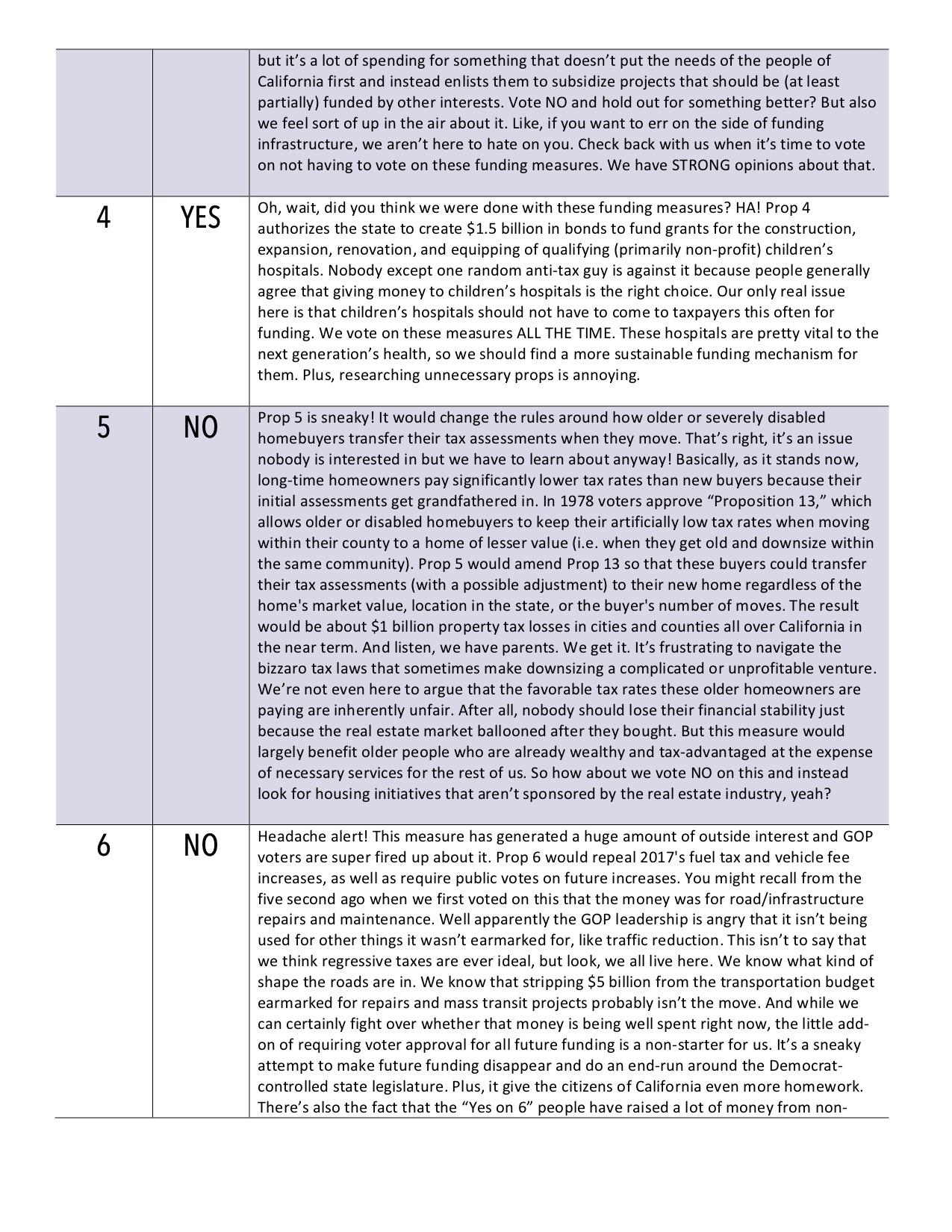 BTL Prop Cheat Sheet NOVEMBER 2018 pg2.jpg