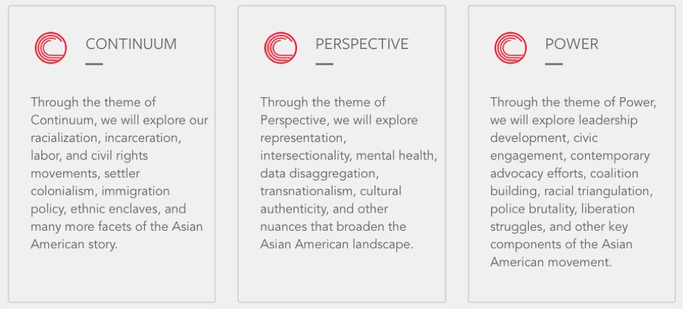2018 ECAASU Conference Theme and Concepts