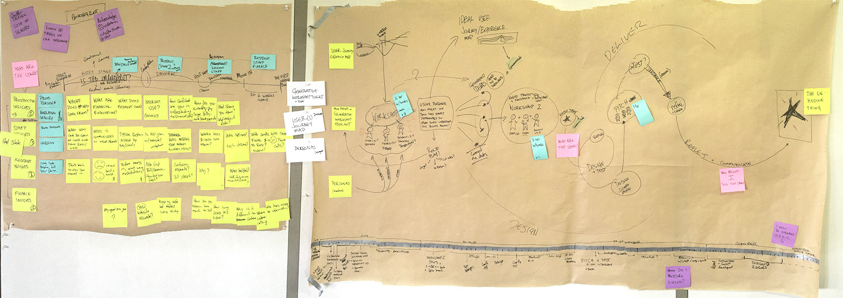 Mapping out more details