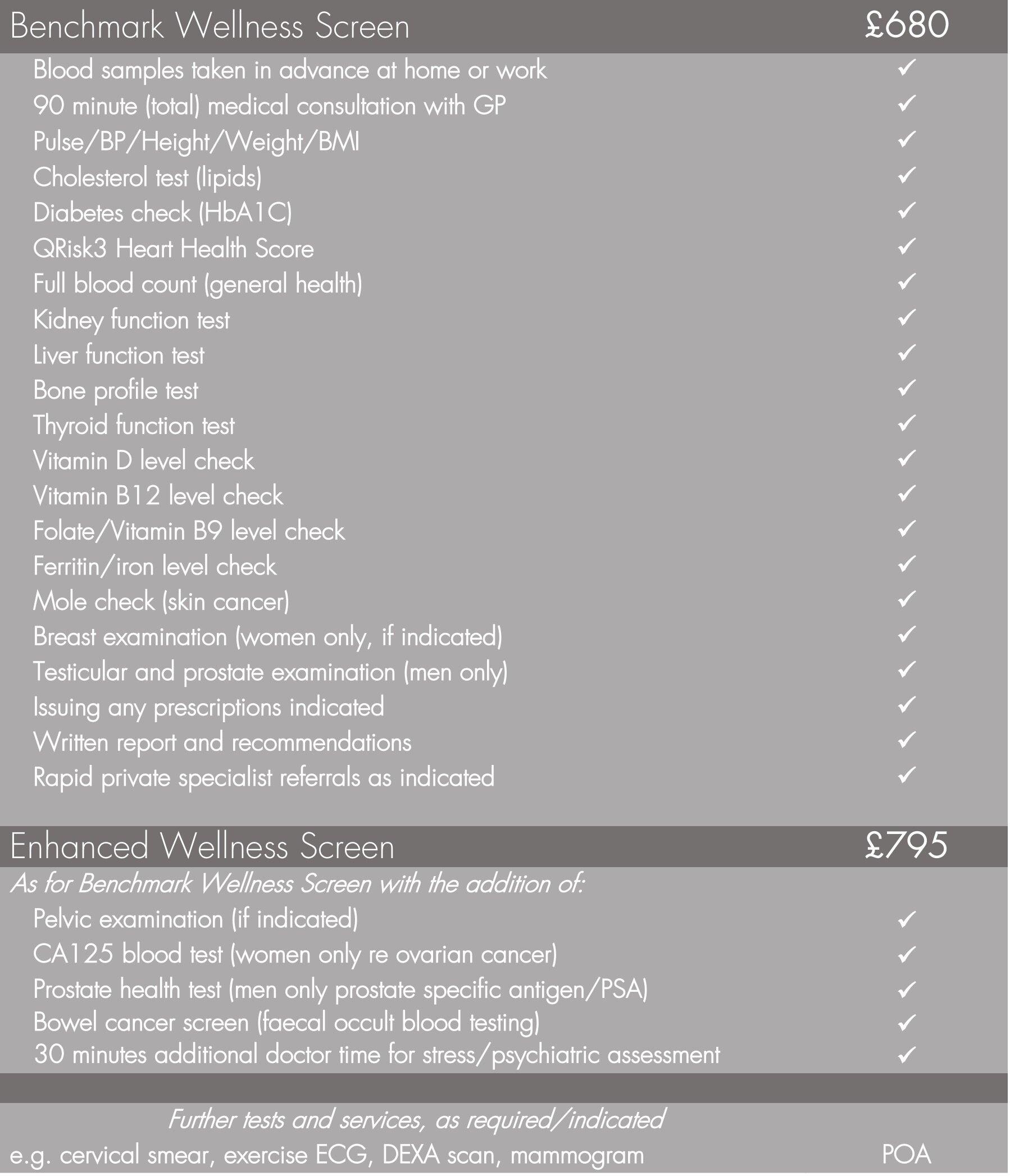 WellnessScreenoutlineforwebsiteincfolateferritin.jpg
