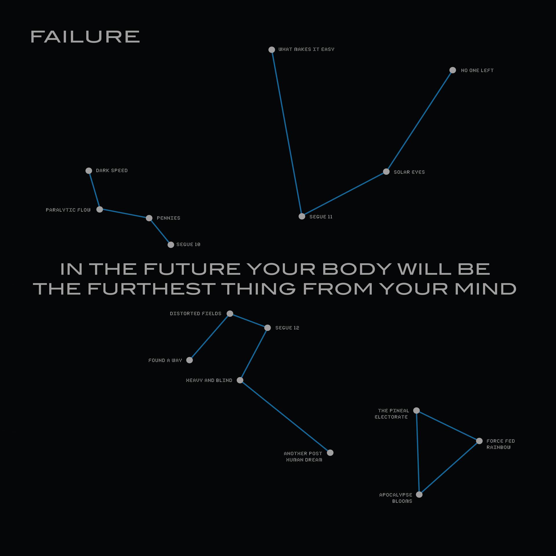failure cover.jpg