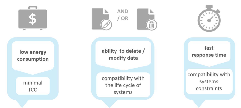 Slide-Imperatifs-de-la+Blockchain-Industrielle-IoT-en-Anglais-visuel1.jpg