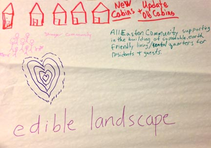 Drawing and Writing showing Easton Cabins and note All Easton Community suupporting the building of sustainably earth friendly living