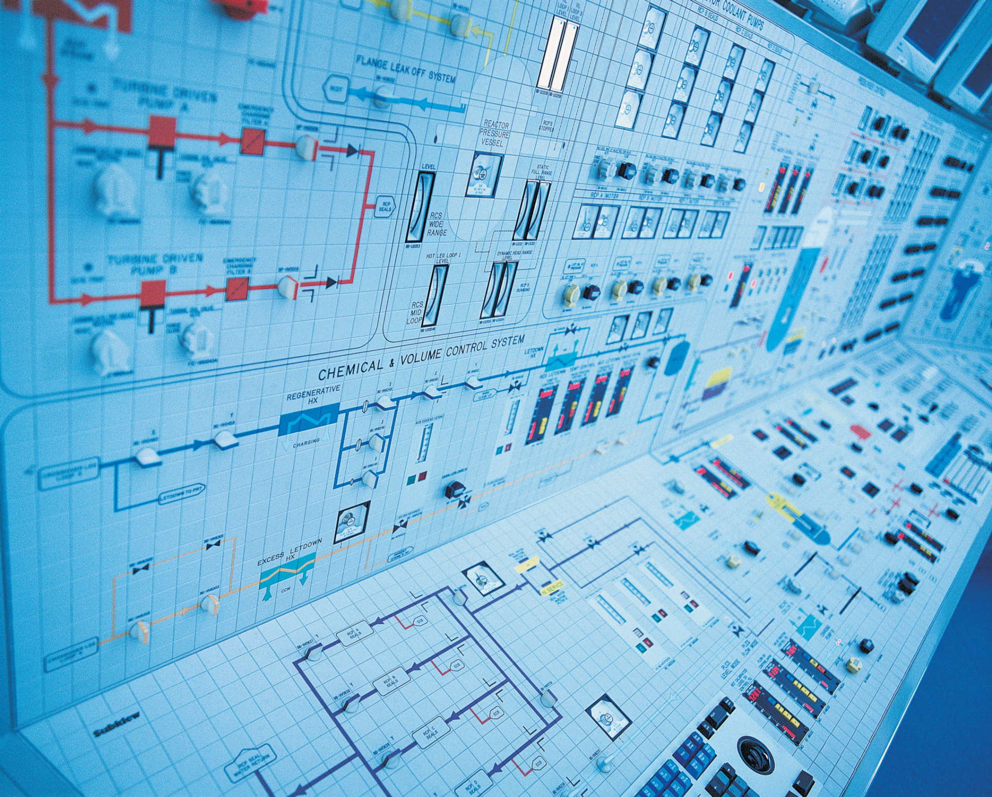 Controls on a SCADA Network in a Nuclear Power Plant