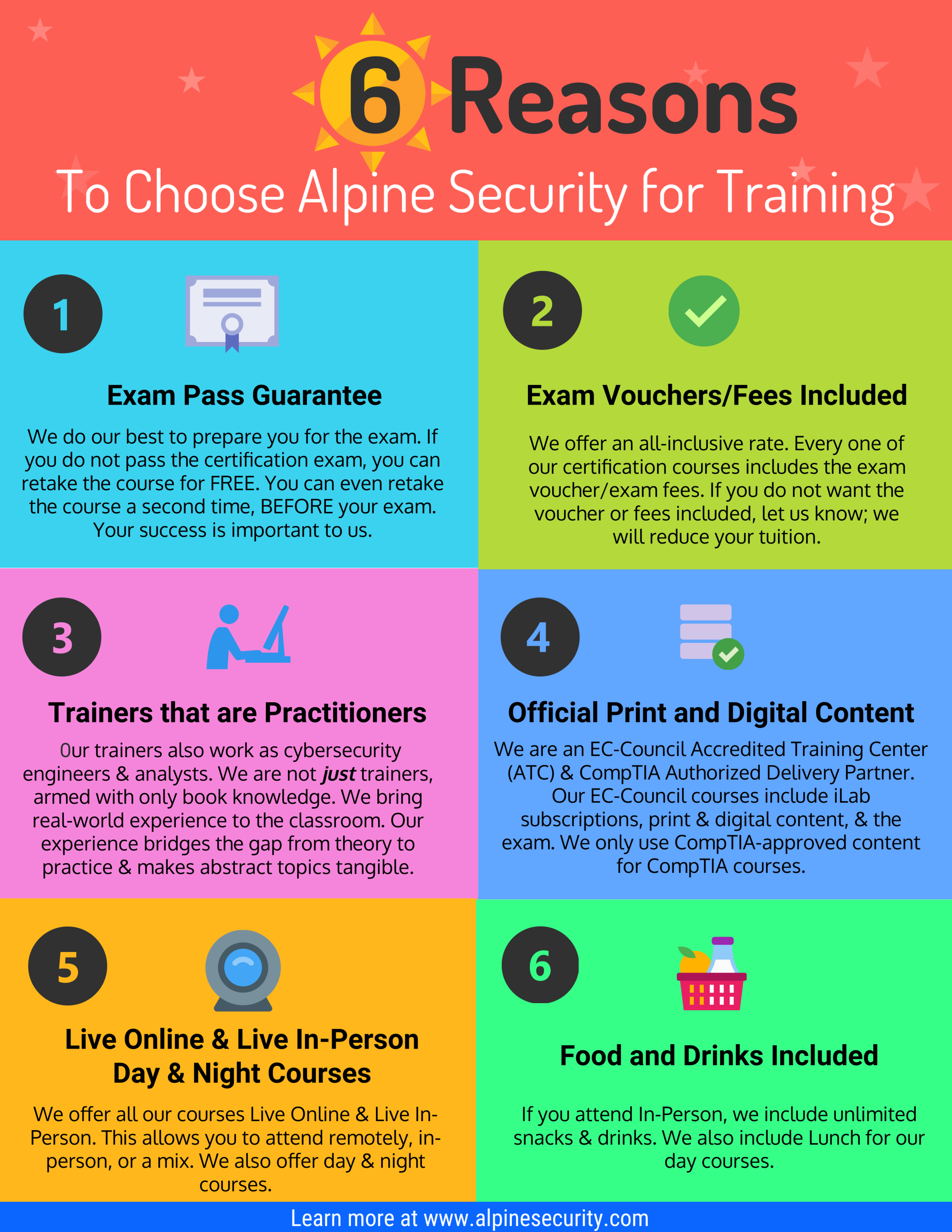 6 Reasons to Choose Alpine Security for Cybersecurity Training