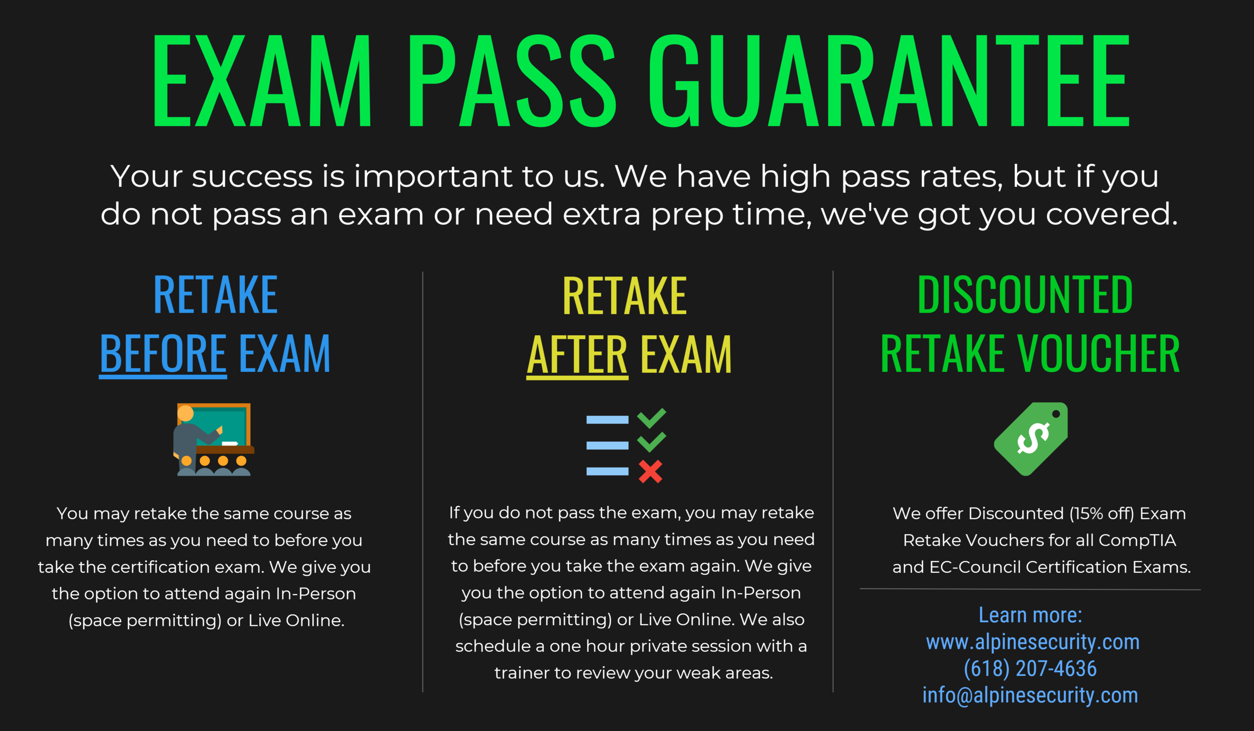 Cybersecurity Certification Exam Pass Guarantee