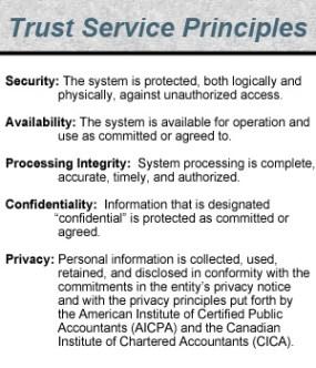 SOC 2 Trust Service Principles Source:https://www.ssae-16.com/soc-2/