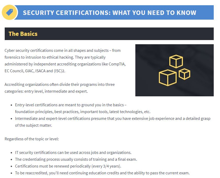 Cybersecurity Certification Basics.  Source:    Cyber Degrees
