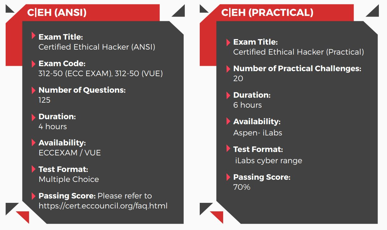Differences between the C|EH Multiple Choice and C|EH Practical