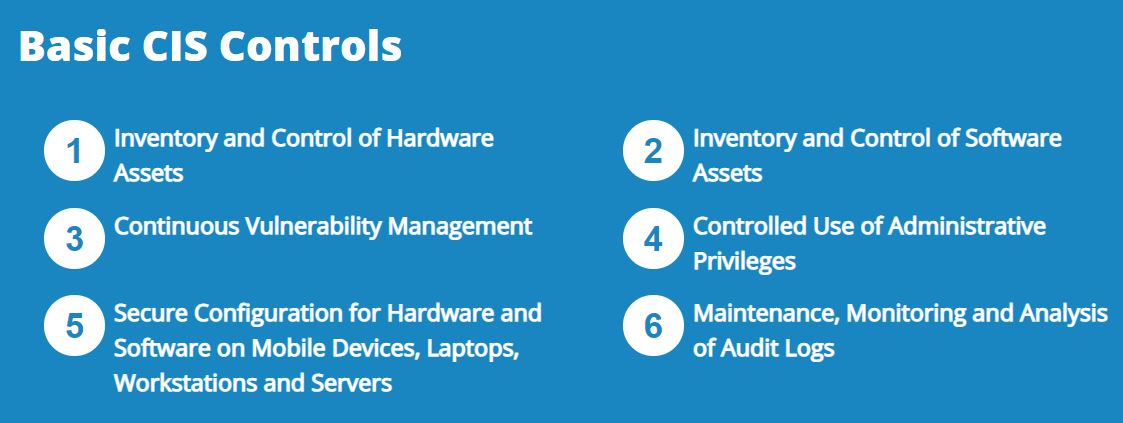The Top 6 Basic CIS Controls can prevent approximately 90% of attacks.