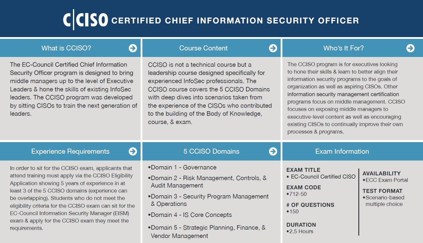CCISO Quick Facts (click to enlarge).