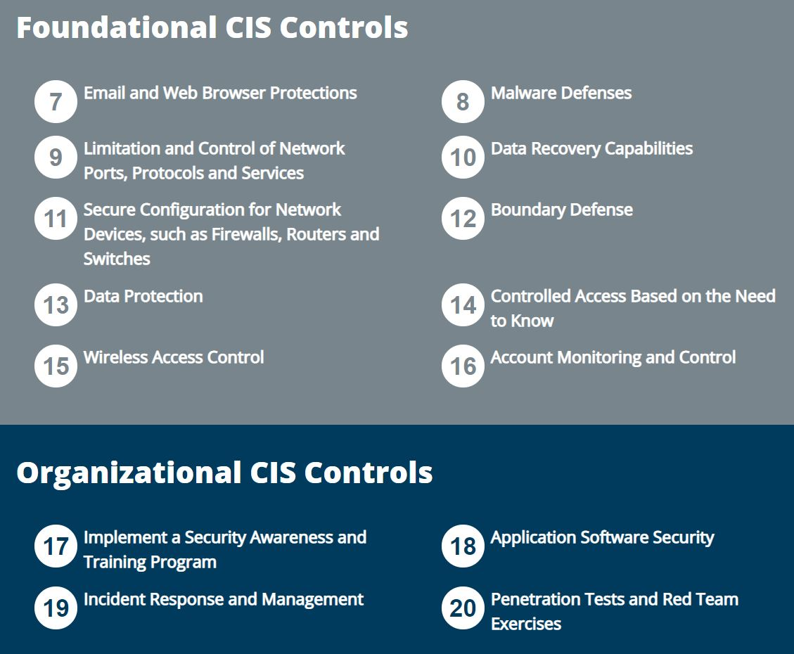 Foundational and Organizational CIS Controls (click to enlarge)
