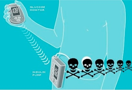 Hacking insulin pumps.  Image source: https://www.extremetech.com/extreme/92054-black-hat-hacker-details-wireless-attack-on-insulin-pumps