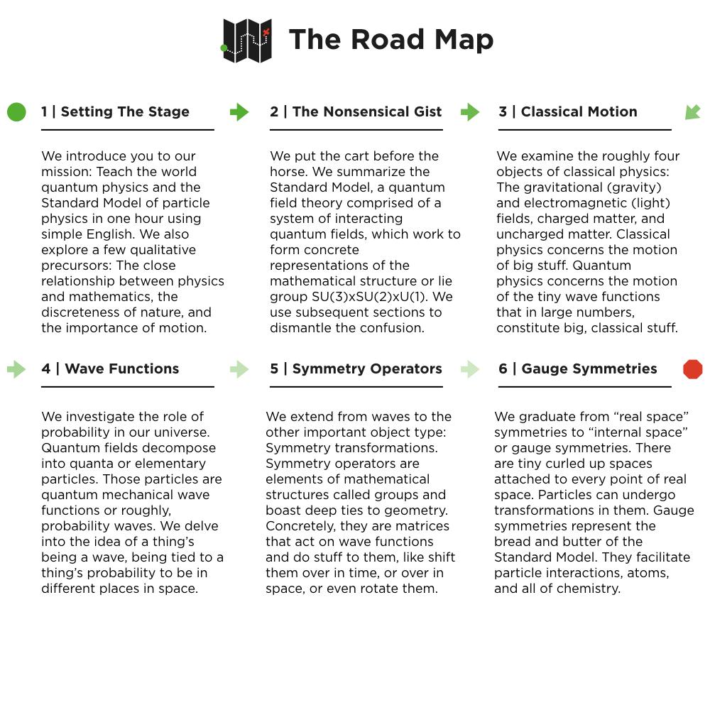 Road Map v21.001.jpeg