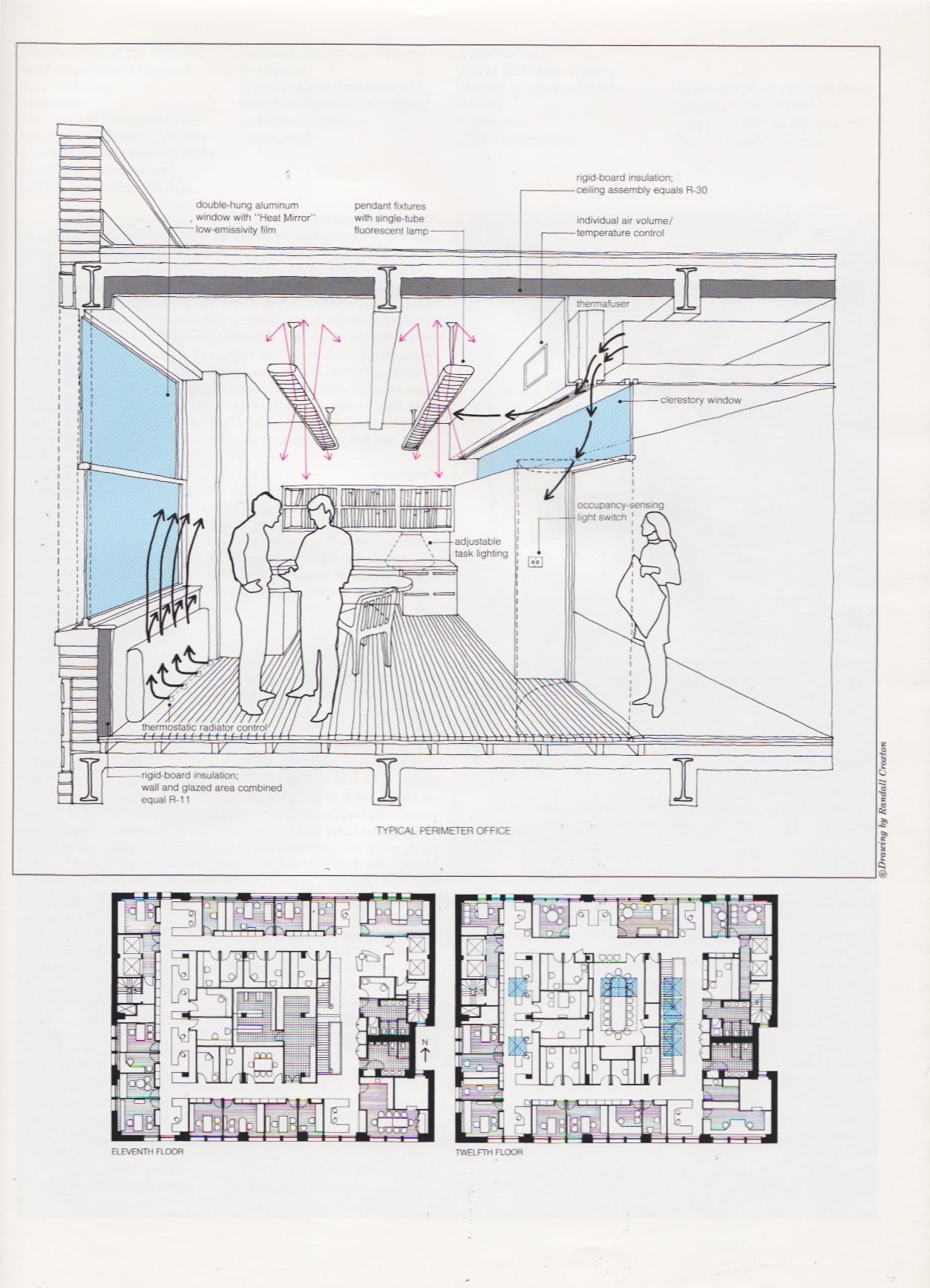 NRDC AIA 3.jpeg