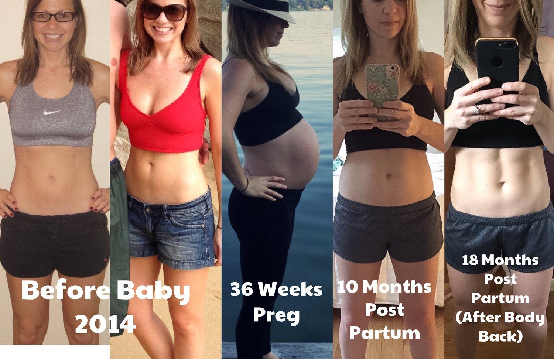 3 Secrets to Bouncing Back After Pregnancy