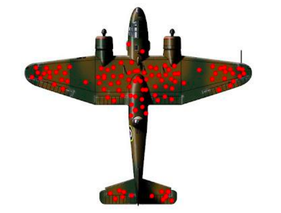 Figure 1. Averaged location of damage on returning bombers. Red dots indicate increased density.