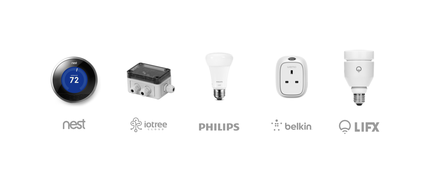 Some of the compatible devices