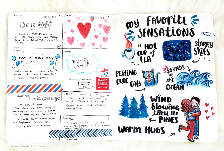 Sketchbook Journal Pages by Jennifer Frith