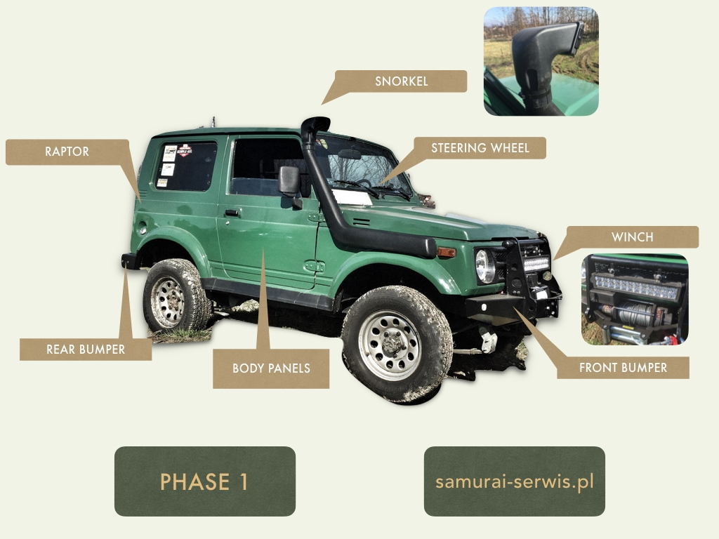 Suzuki Samurai Upgrade | Phase 1