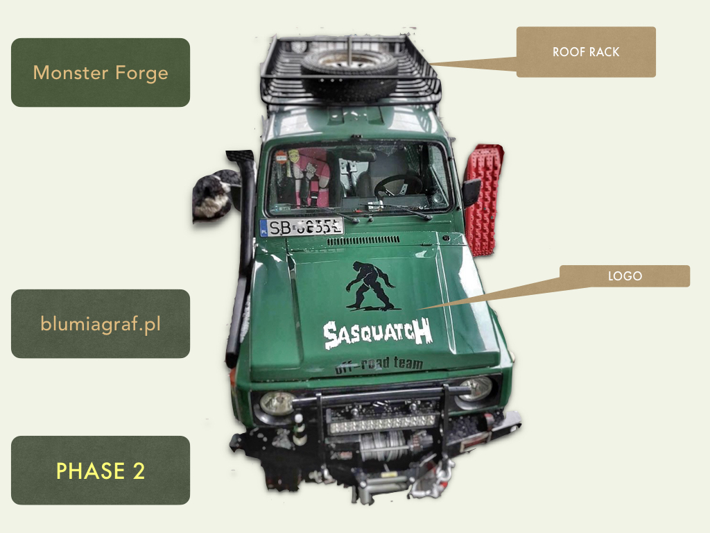 Suzuki Samurai Upgrade | Phase 2