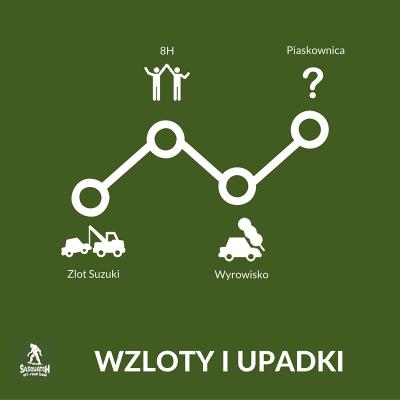 Sasquatch Team Wzloty i upadki