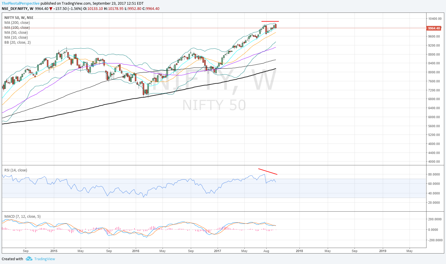 23 61 NIFTY W.png