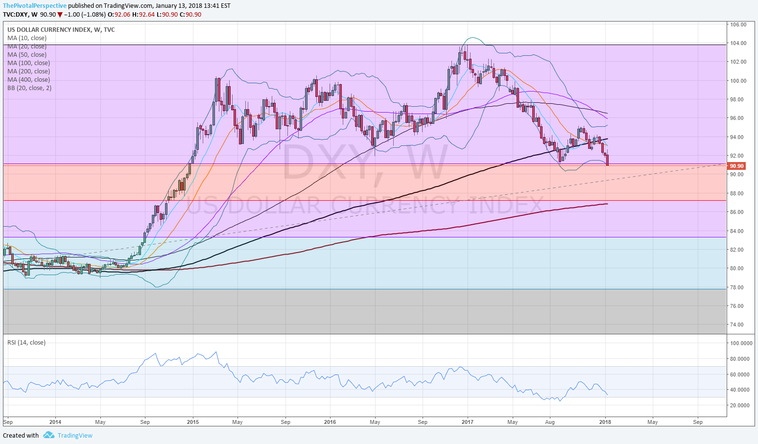 13 72 DXY W.png