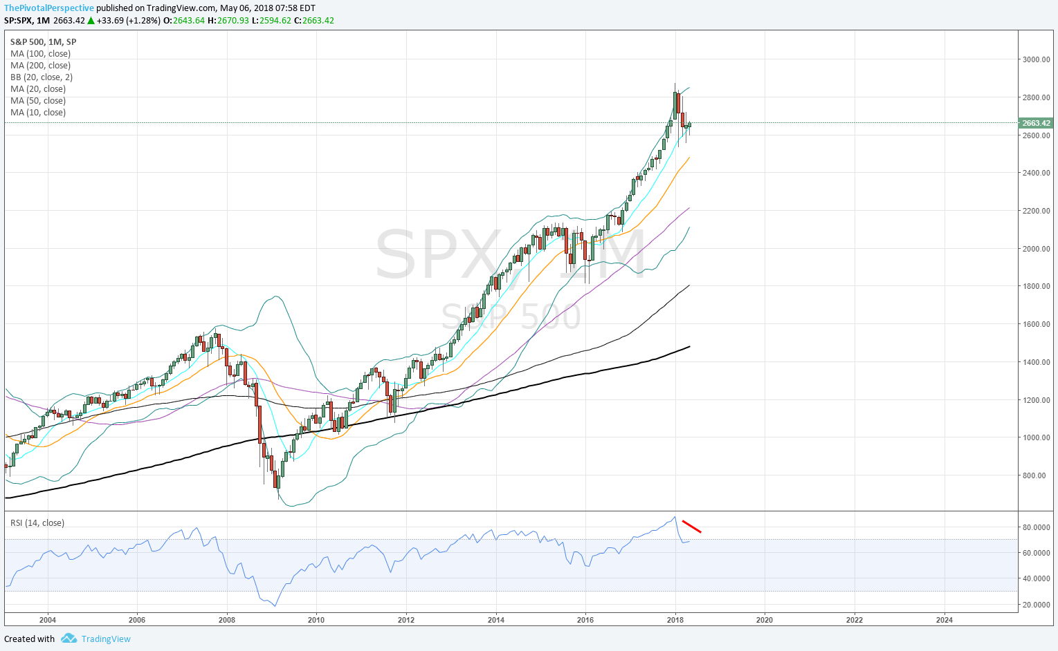 6 2 SPX M.png