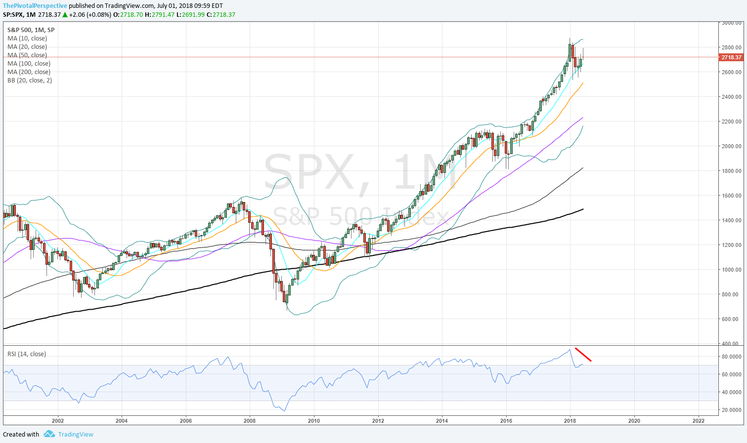 1 2 SPX M.png