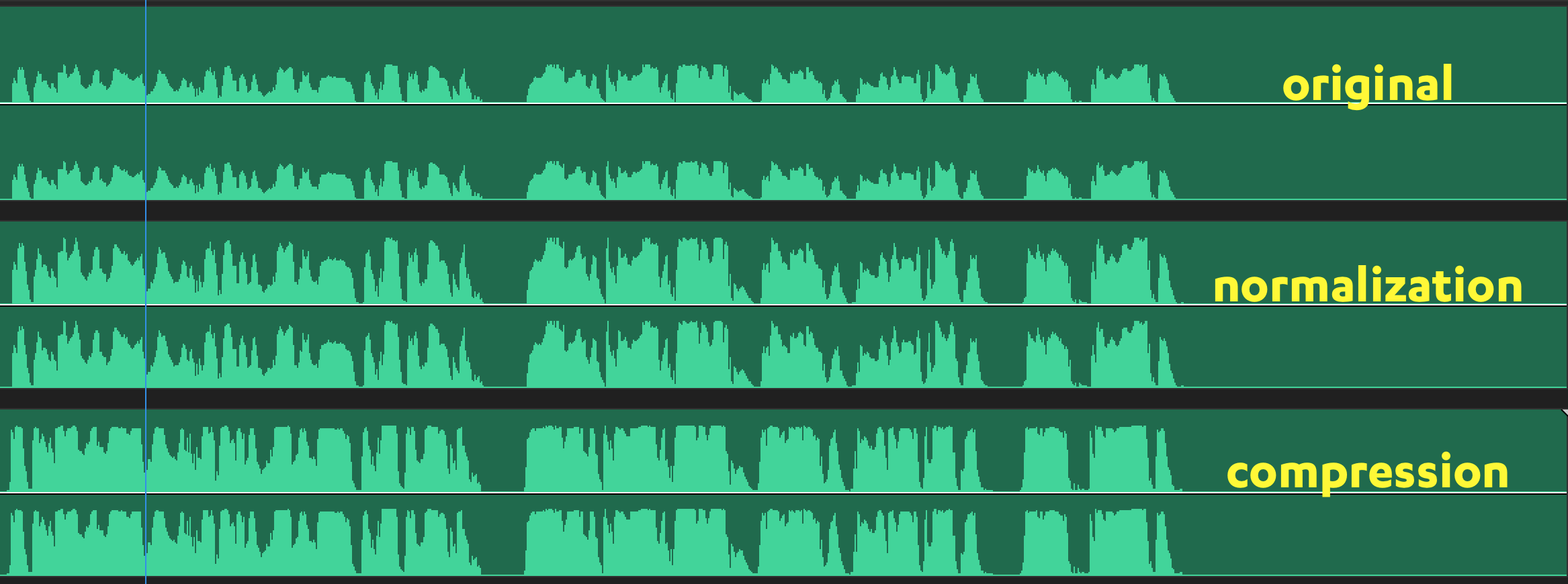 NOTE: Compression is overdone for visual comparison.