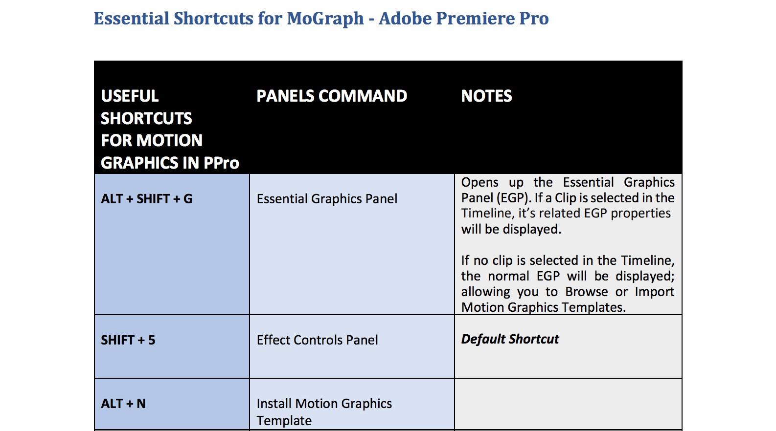 mogrt-keyboard-shortcuts-pdf.jpg