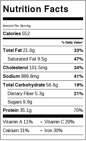 These nutrition facts are based on the original recipe. I made a few adjustments.
