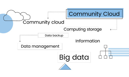 Community Storage Cloud for your unstructured data