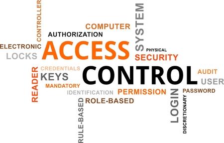 access-control-29466419_s.jpg
