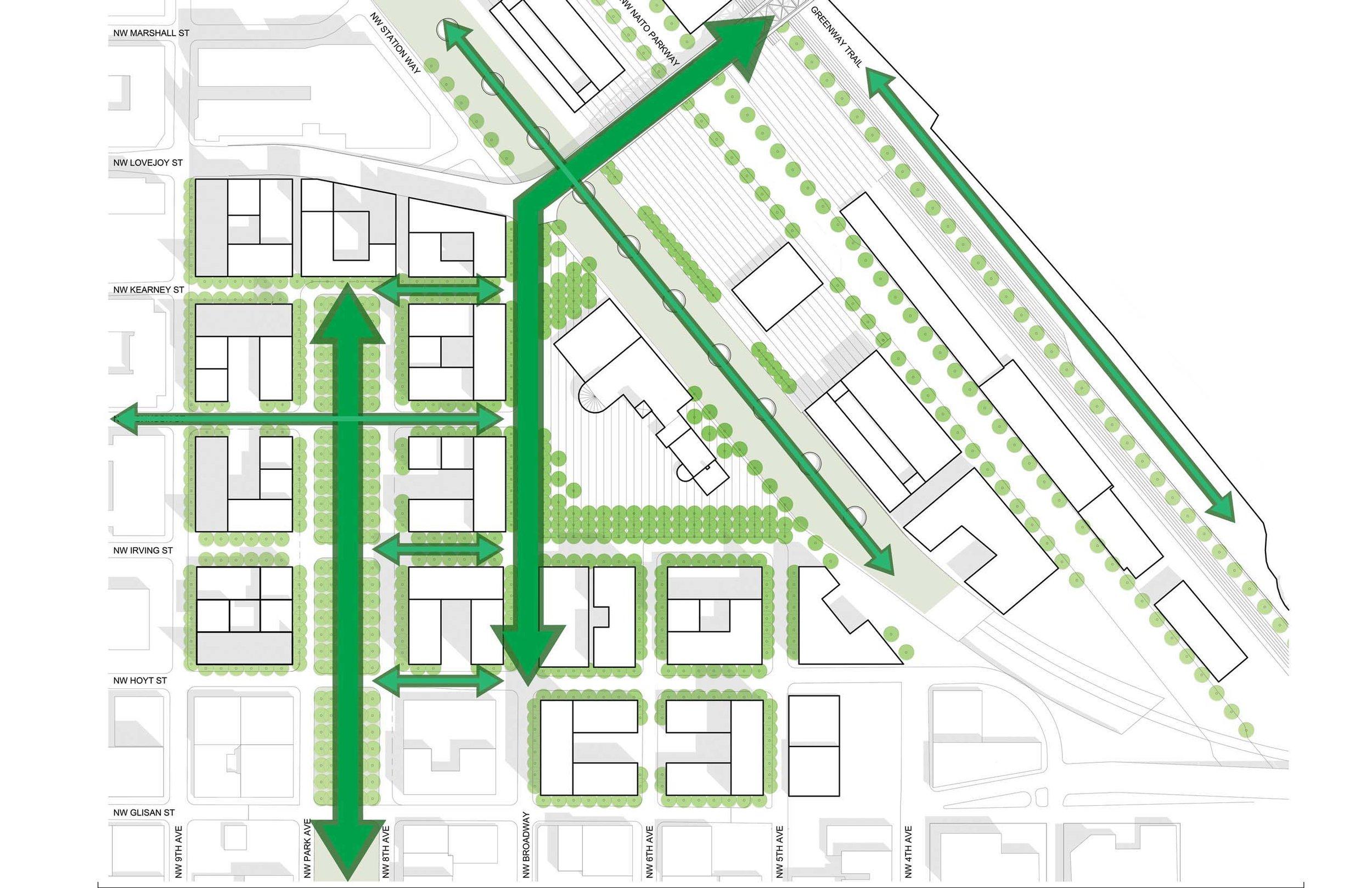 STRATEGY DIAGRAM Green Loop 3.jpg