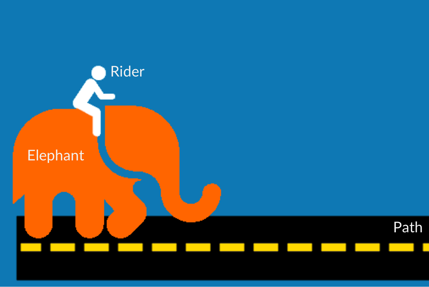 The rider, elephant and the path..