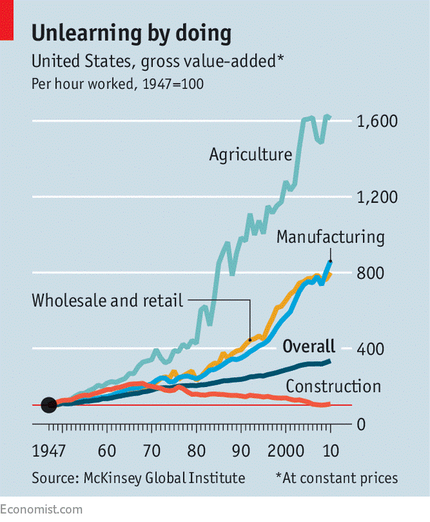 Extract from the Economist article