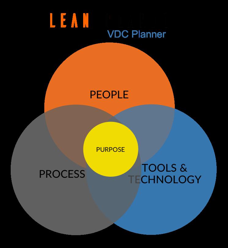 Lean PlanDo VDC Planner.png