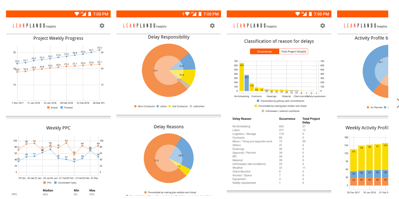 Lean PlanDo Insights - Mobile App