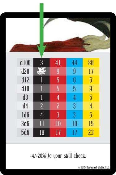 """Because the """"Starter"""" card was a black dragon, read down the black column for a d20 result. In this case, your result is the """"dragon"""" icon."""
