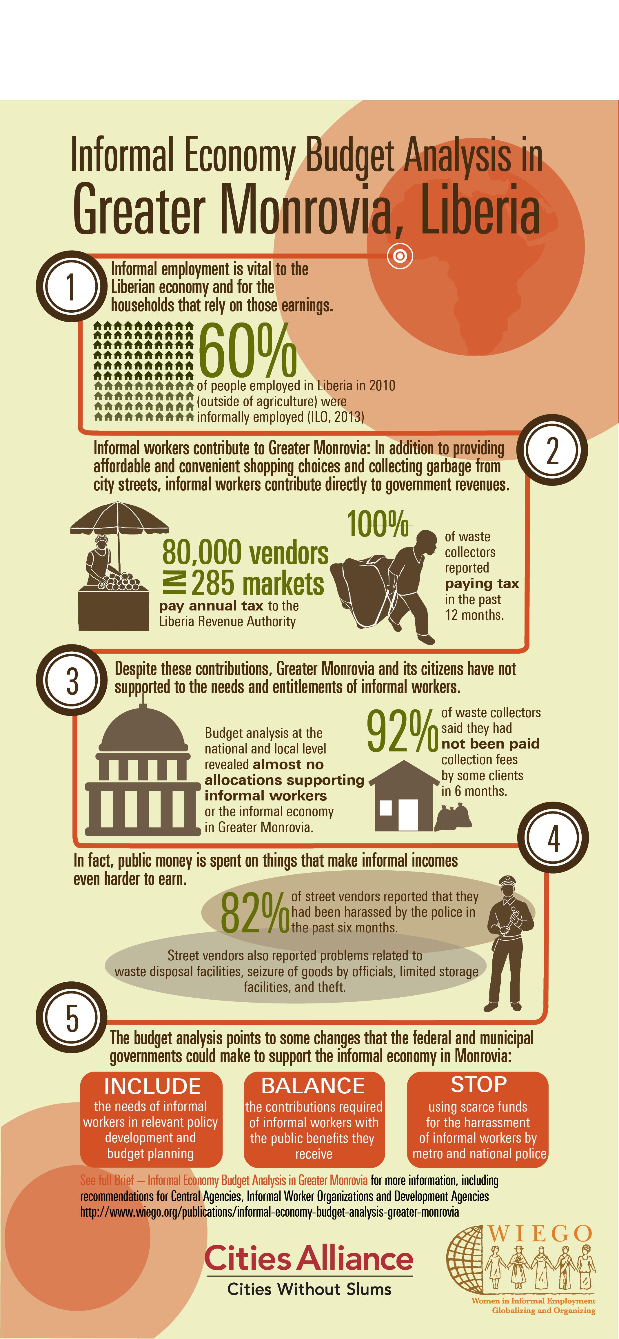 Monrovia InfographicOct.7.17.png